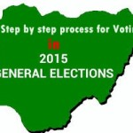 Step by step process for Voting on March 28 and April 11 2015
