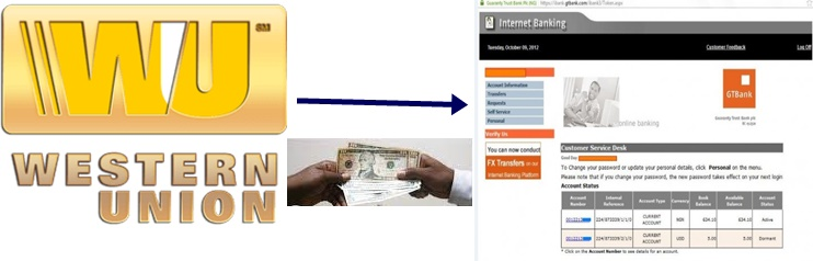 How To Receive Western Union funds via Internet Banking - Picture