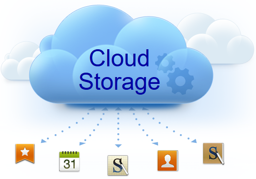 Cloud Storage System Best Online Cloud Storage