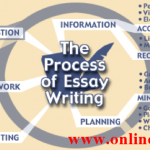 Top 9 Essay Writing Competitions (Part 1) to Apply Now