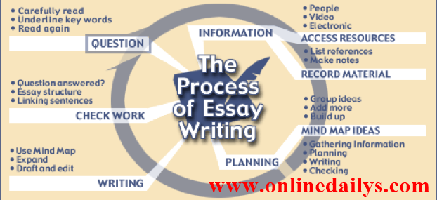 online essay writing competitions 2012