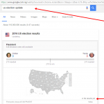 How to Check 2016 US Election Results on Google Live