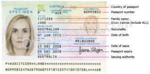 Image: Australia Visa Lottery