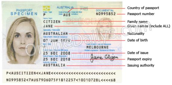 Australia-Visa-Lottery Online Canada Visa Lottery Application Form on