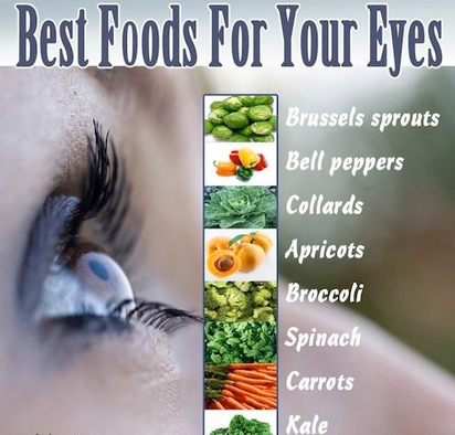Top 8 Unhealthy Habits That Damage Your Eyes