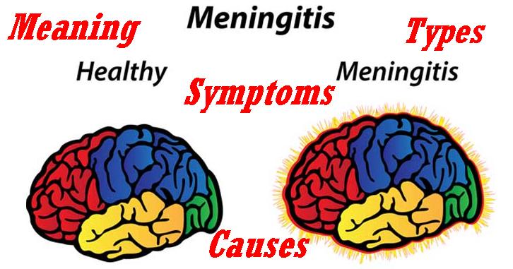 Viral symptoms in adults