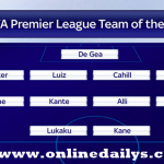 Premier League PFA Team Of The Year – Chelsea & Tottenham Dominate