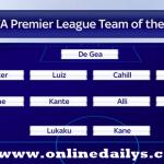 Premier League PFA Team Of The Year – Chelsea & Tottenham Dominate
