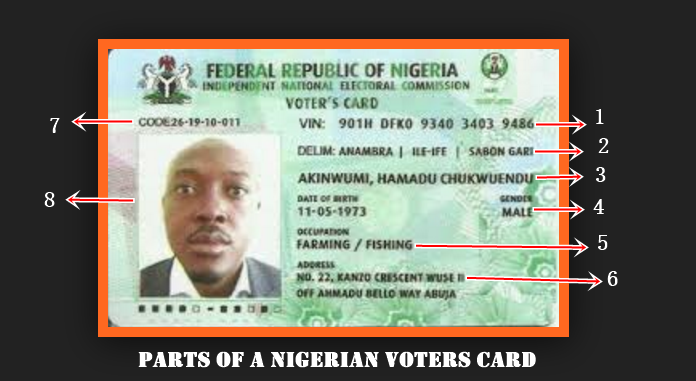 Nigerian National ID Card Vs Nigerian Voters Card
