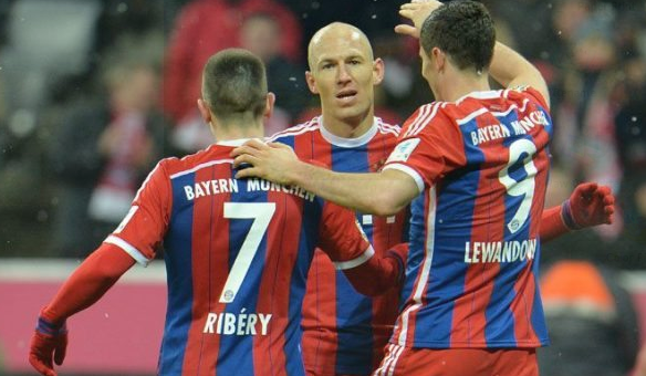 Bayern Munich Players Weekly Salary 2017/18