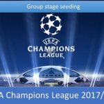 2017/18 Champions League Group Stage Draw Update – UEFA Champions League Draw