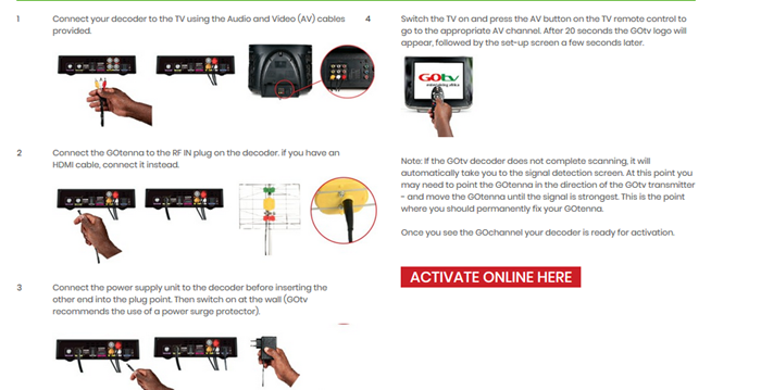 How To Install GoTV Decoder By Yourself With Images – GoTv Installation Tips