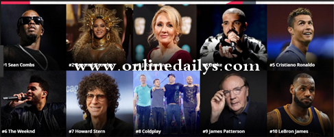 List Of All Highest Paid Celebrities 2017
