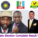 Anambra State Election Result Update 2017 – check for all Ward