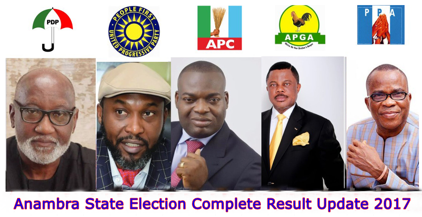 Anambra State Election Result banner