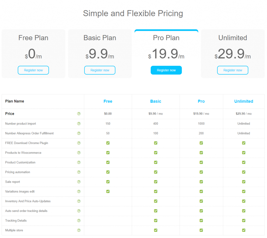 ezusy pricing page