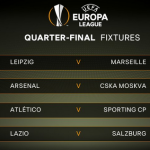 Europa League Quarter Final Draw – Arsenal Faces CSKA Moscow
