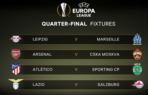 Europa League Quarter Final Draw