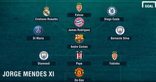Jorge Mendes XI Vs Mino Raiola XI – Who Has The Best XI?