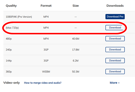 How To Download YouTube Videos To Computer Using Keepvid.com Downloader