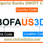 Banner - All Nigeria Banks SWIFT Codes