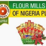 Flour Mills Industrial Training Application Guidelines
